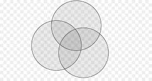 Transparent Venn Diagram Circle White Png Download 600 480 Fr 724069 Png