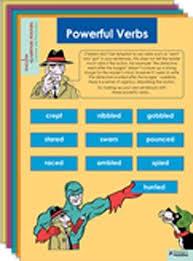 English Sharpener Posters Grammar Punctuation Primary School