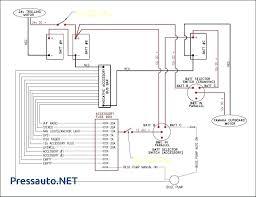 basic 12 volt boat wiring wiring diagram expert 12 volt boat wiring diagram wiring diagram list 24v boat wiring diagram wiring diagram paper 12