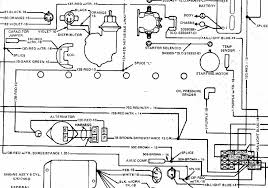 1980 cj7 wiring for tach 1980 automotive wiring diagrams