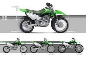 2017 klx®140 off road motorcycle by kawasaki compare all klx140 models