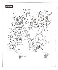 yamaha golf cart wiring diagram gas allove me 82 86 columbia harley yamaha golf cart wiring diagram gas 7 bjzhjy net in