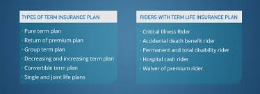 Term life insurance plans offered by the government of india the indian government has taken multiple steps to ensure the financial security of the people and their dependents. Best Term Life Insurance Plans Online India Paisabazaar Com