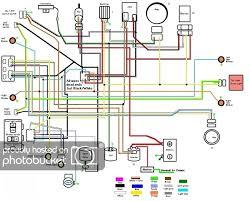 wiring diagram for 49cc tao tao wiring diagrams best taotao 49cc wiring diagram wiring diagram for you u2022 tao tao atv wiring problems wiring diagram for 49cc tao tao