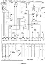 4 3 vortec wiring diagram new repair guides wiring diagrams wiring 2000 Chevy Blazer Transmission Diagram at 4 3 Vortec Wiring Diagram
