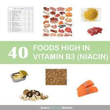 Niacin Rich Foods Chart Top 40 Foods High In Niacin Vitamin B3 Anne Guillot