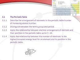 Periodicity. 3.1The Periodic Table 3.1.1Describe the arrangement ...