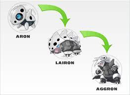 69 Explicit Aron Evolution Chart