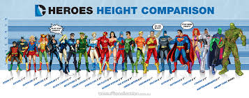 Dc Height Comparison Infographic Dc Comics Superheroes Dc