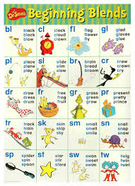 Beginning Blends Chart Included In The Dr Seuss Phonics