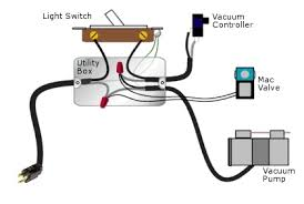 project evs wiring the vacuum press For Light Switch Wiring Diagram 15 Amp For Light Switch Wiring Diagram 15 Amp #33 Light Switch Connection Diagram