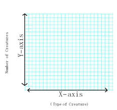 Axis Graph Graph Terminology Axis Range Scale Video Lesson