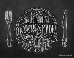 Chalkboard Kitchen Chalkboard Art Kitchen Chalkboard Art Dining Room Art