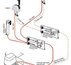 boat steering boat parts info Boat Throttle Wiring Diagram outboard ds unit the ds unit is designed for those boaters that like using one lever to do both throttle and shift in their dual station boat boat throttle wiring diagram