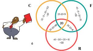 Venn Diagram Math Formula Venn Diagram Examples Problems Solutions Formula Explanation