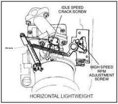 Engine parts list 1 further 10 hp briggs and stratton carburetor diagram besides engine group 12