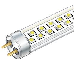 how to convert from fluorescent lights to led successful farming