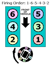 1987 oldsmobile cutlass supreme firing order diagram questions 42fd198 gif question about oldsmobile cutlass supreme