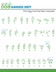 American Sign Language Alphabet History Printable Chart