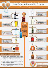 96 calories ordering a vodka soda at the bar will cut down on your calories. Low Calorie Alcoholic Drinks Infographic Low Calorie Alcoholic Drinks Alcoholic Drinks Alcohol Calories
