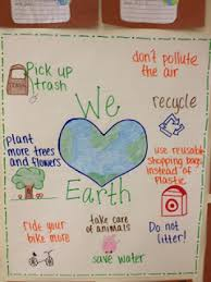 Earth Day Anchor Chart Crayons Scissors And Glue Oh My Earth Day Fun