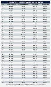 49 Methodical Maine Coon Kitten Weight Chart