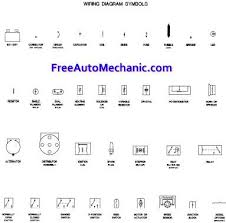 free wiring diagrams freeautomechanic car wiring diagram symbols wiring diagram symbols