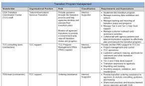 Transition Strategy And Management Plan Tsmp Transition To
