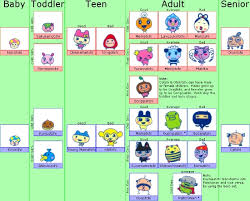 Tamagotchi Entries Tagged With Tmgc Color