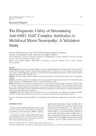 multifocal motor neuropathy ociation of anti gm1 igm antibos with clinical features ea cats request pdf