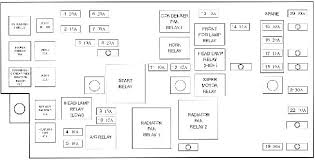 azera fuse box diagram wiring diagram libraries hyundai entourage fuse box diagram best secret wiring diagram u2022