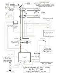 Residential generator wiring diagram fresh wiring diagram for house generator new standby generator wiring