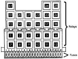 1990 1995 volkswagen transporter (t4) fuse box diagram fuse diagram vw fuse box diagram 2011 golf 1990 1995 volkswagen transporter (t4) fuse box diagram