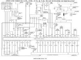1995 chevy silverado wiring diagram wiring diagram and schematic wiring diagram