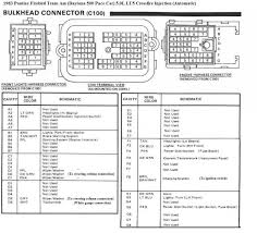 1983 trans am c100 diagram and instrument panel pinouts third i am not responsible for any electrical issues your car and this is only a guide this should work between 1982 1984 and possibly other years