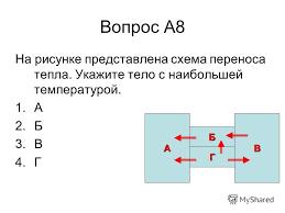 Презентация на тему Контрольная работа по теме Молекулярная  9 Вопрос a8 На рисунке представлена схема переноса тепла Укажите тело с наибольшей температурой 1 А 2 Б 3 В 4 Г АВ Б Г