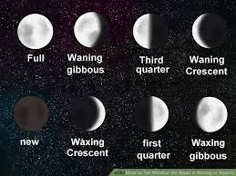 The Easiest Way To Tell Whether The Moon Is Waxing Or Waning