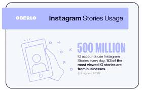 Images for story, and they need to be less than 30mb in size. Instagram Story Sizes Dimensions To Up Your Game In 2021
