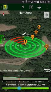 35 Best Deer Hunting Apps For Android And Iphone Advanced