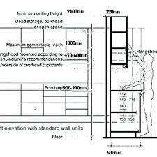 standard kitchen cabinet dimension kitchen cabinets height cabinet size chart standard kitchen cabinet height standard kitchen