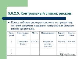 Презентация на тему Управление проектами Тема управление  73 Контрольный
