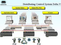 dcs panel wiring diagram dcs image wiring diagram plc scada dcs automation training syllabus education ia on dcs panel wiring diagram