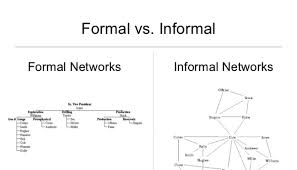 the definition and difference between formal and informal networks  the definition and difference between formal and informal networks chantal van kempen pulse linkedin