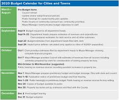 Budgeting Tools 2020 Mrsc 2020 Budget Calendar For Cities And Towns