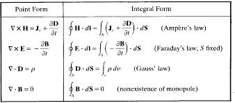 maxwell s equations general set