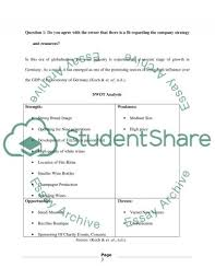 swot and pestel analysis essay example topics and well written related essays