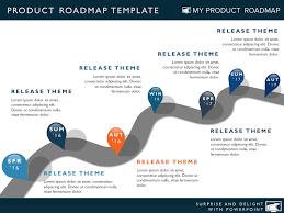 Roadmapslide Free Product Roadmap Template Powerpoint