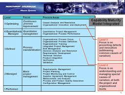Northrop Grumman Organizational Chart Cmmi Benefits At Northrop Grumman Mission Systems Rick