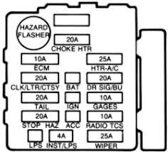 repair guides circuit protection fusible link autozone com 1984 Chevy K10 Fuse Box Diagram click image to see an enlarged view 1984 chevy c10 fuse box diagram