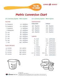 American Cooking Measures Conversion Chart Metric To Us Conversion Chart In 2019 Cooking Measurements